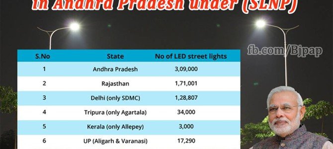 3,09,000 Street Lights Replaced by LED Bulbs in Andhra Pradesh by Modi Govt