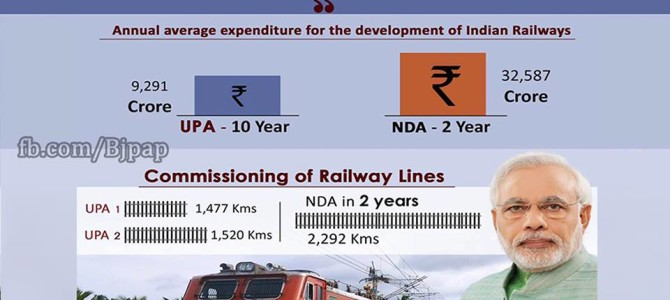 Ongoing transformation of Indian Railways in just less than Two years
