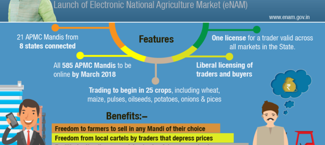 Electronic National Agriculture Market (eNAM) : A turning point in agriculture sector towards doubling farmers' income