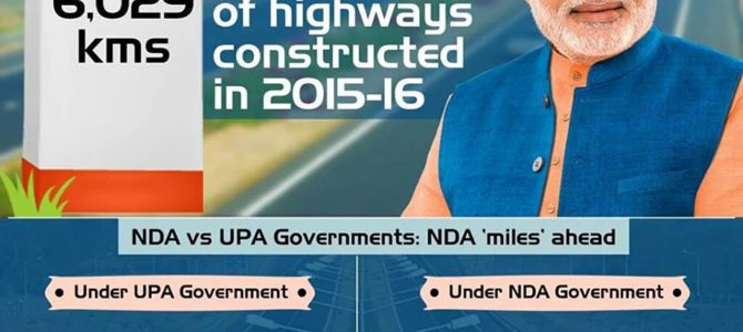 Building roads at the highest pace ever, Highest ever length of highways constructed in 2015-16