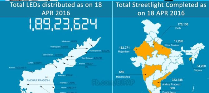 Andhra Pradesh Stood on the First Place in Distribution of LED Bulbs over all INDIA