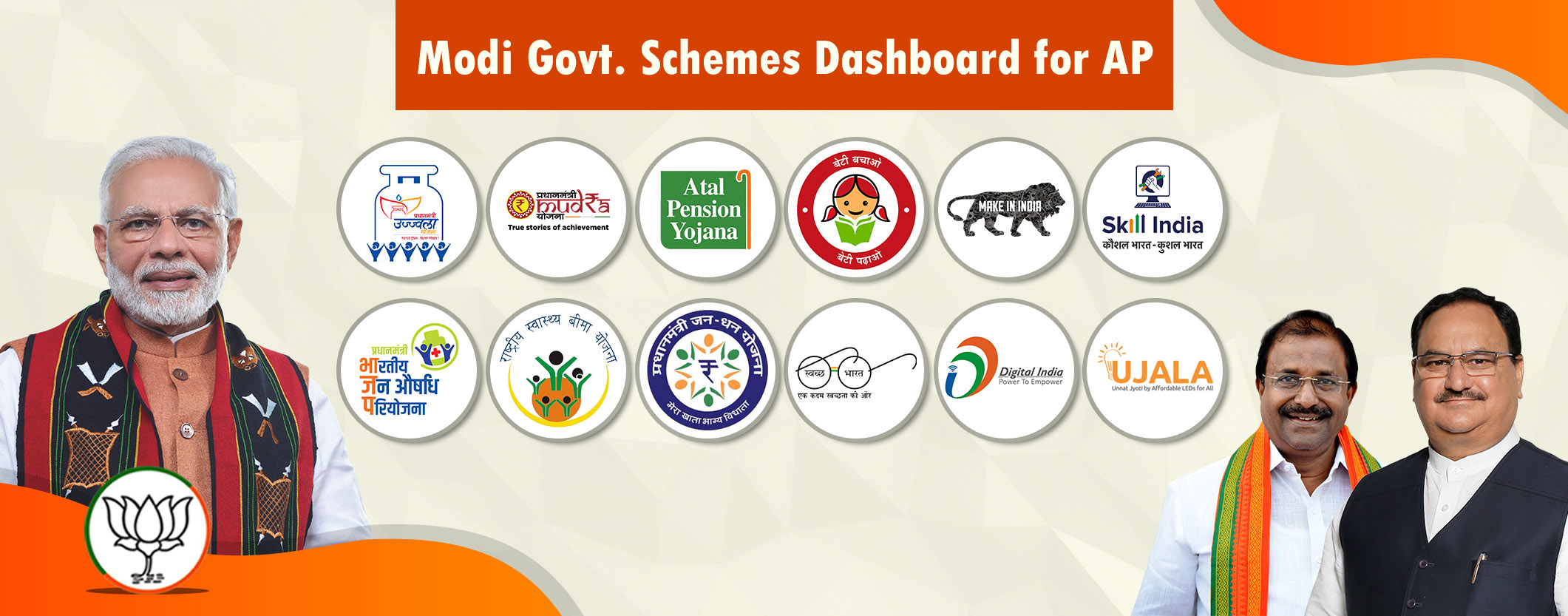 Data of Modi Goverment Scheme in Andhra Pradesh