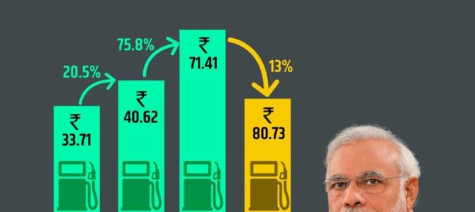 Truth of hike in petrol &  diesel prices!